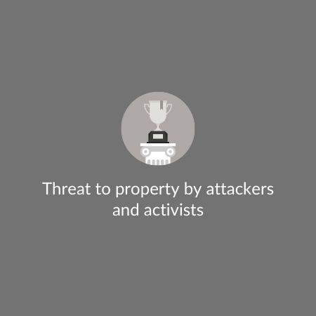 portfolio-threat-to-property